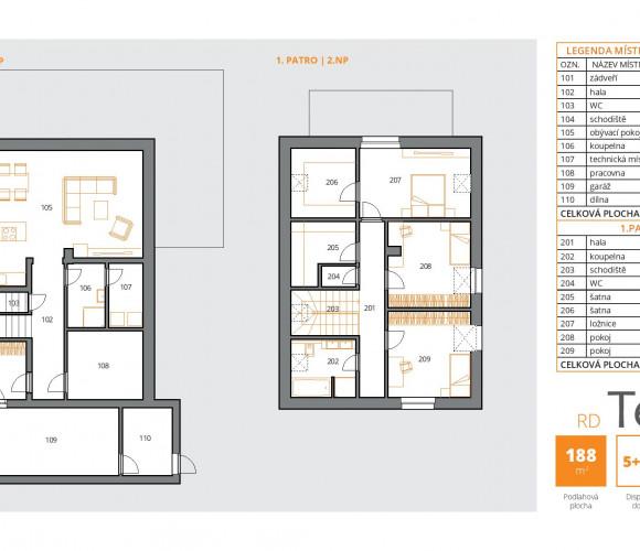 Prodej domu rodinný, 487 m2 - Újezd u Průhonic, Praha 4, Praha 4